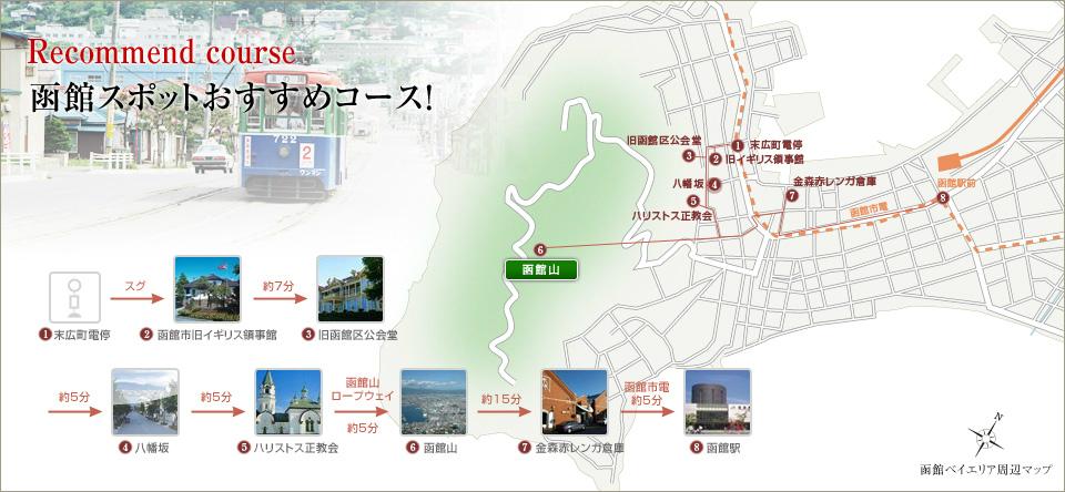 函館コース